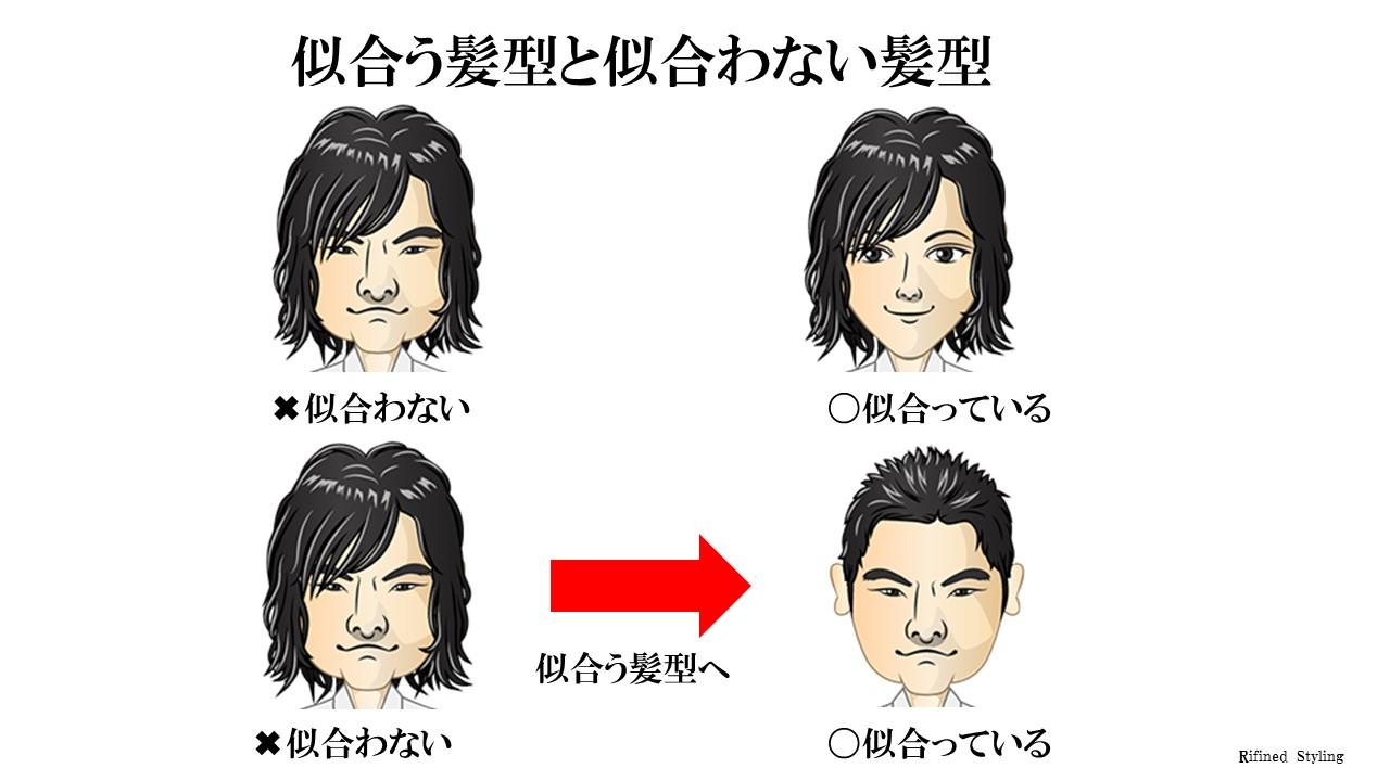 似合う髪型とは似合わない髪型を考える事 絶対に考えるべき 3つの重要なポイントとは